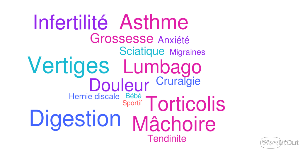 WordItOut-word-cloud-1724995